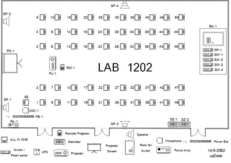 Lab 1202